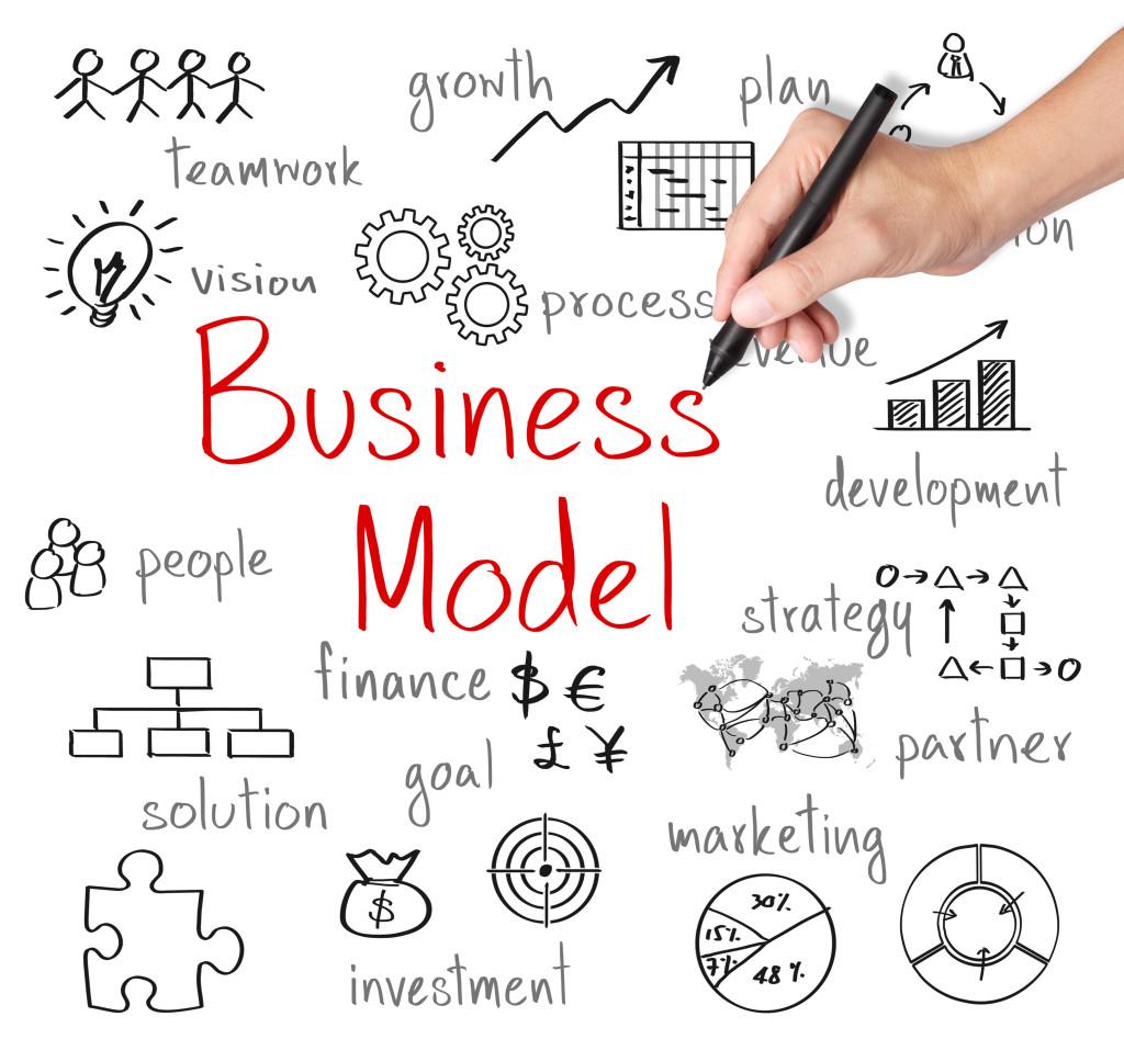 Bedrijfsplan Schrijven | hetmakershuis