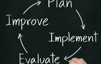 Credo - Businessplan 2015: waarom jaarlijks uw ondernemersplan evalueren?