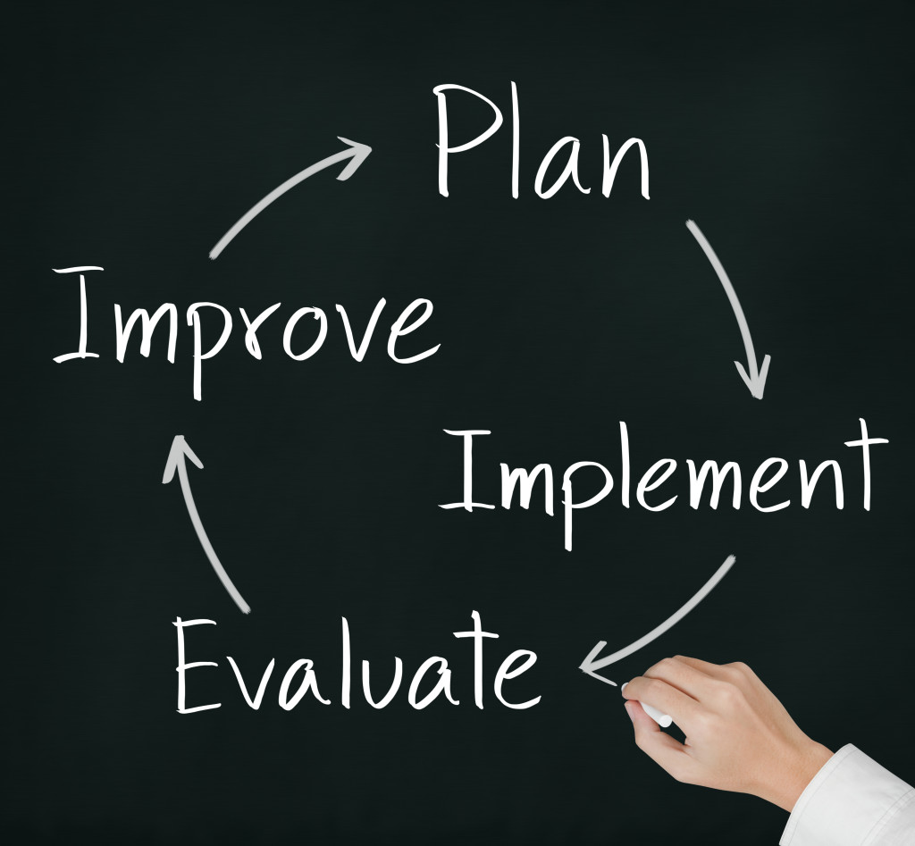 waarom ondernemingsplan Businessplan 2015: Waarom ieder jaar uw ondernemersplan evalueren? waarom ondernemingsplan
