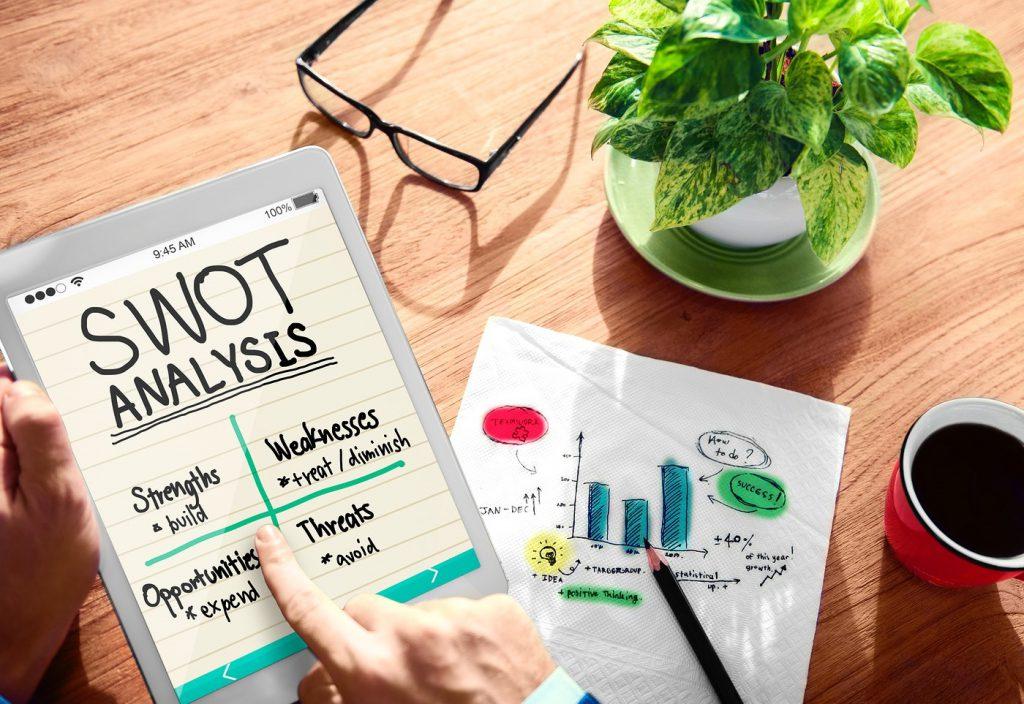 ondernemingsplan swot analyse maken